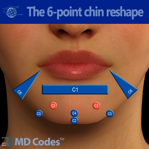 Chin fillers - Dr Bela Skin Clinic Chiswick West London